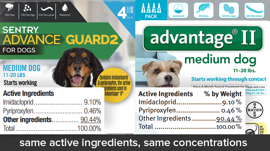 Sentry Advance Guard2 for Dogs vs Advantage II for Dogs