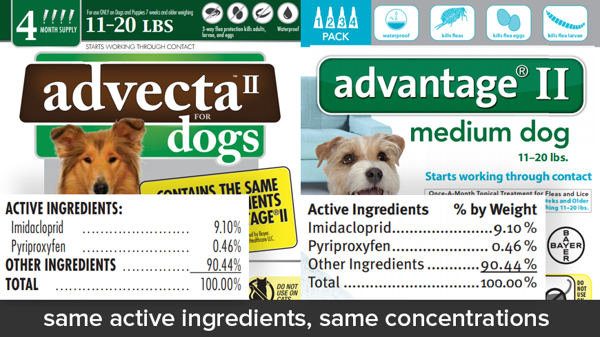 Advecta II for Dogs vs Advantage II for Dogs