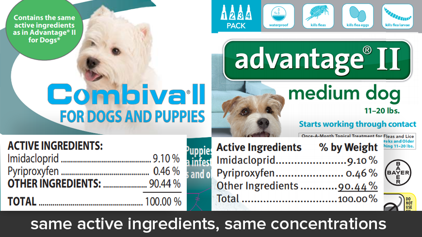 Combiva II for Dogs vs Advantage II for Dogs