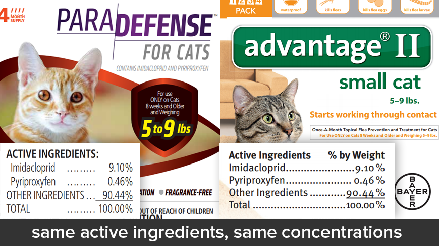 ParaDefense for Cats vs Advantage II for Cats