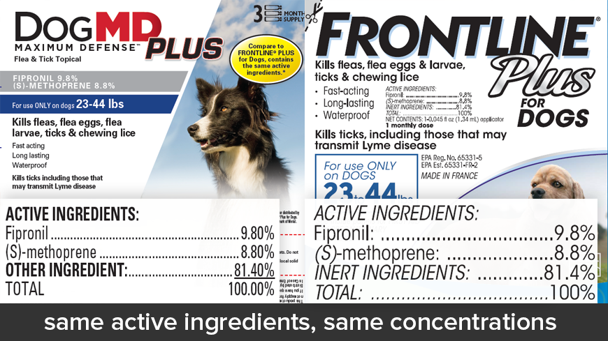 frontline plus ingredients. DogMD Plus Vs Frontline For Dogs Ingredients 0